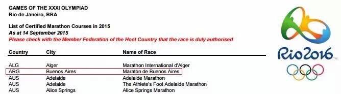 El Maratón de Buenos Aires será clasificatorio para los Juegos Olímpicos Río de Janeiro 2016